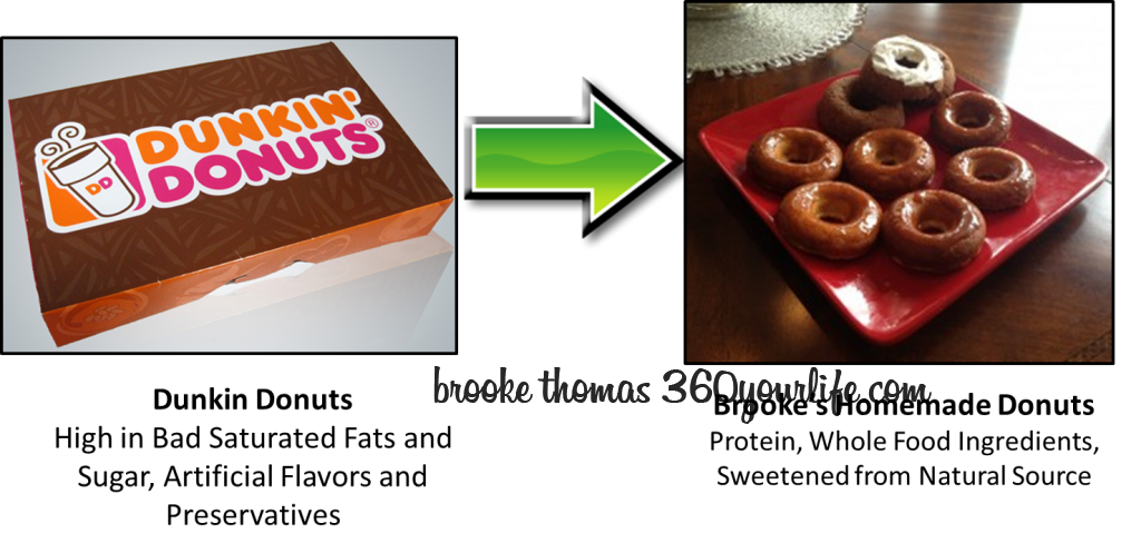 Sports Snacks - Dunkin Donuts Homemade Donuts image