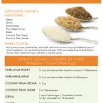 brooke sugar conversion chart
